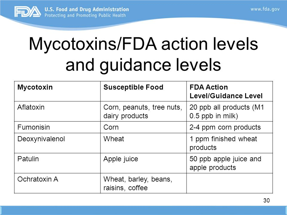Mycotoxins/FDA action levels and guidance levels