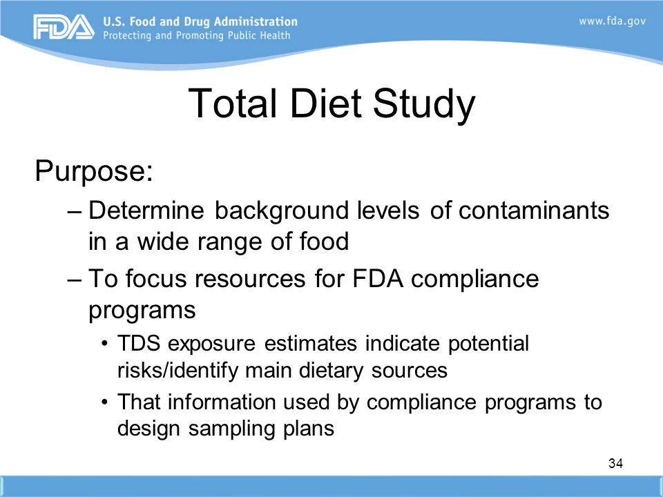 Total Diet Study Purpose: