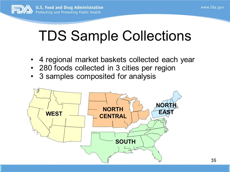 TDS Sample Collections