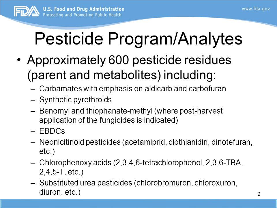 Pesticide Program/Analytes