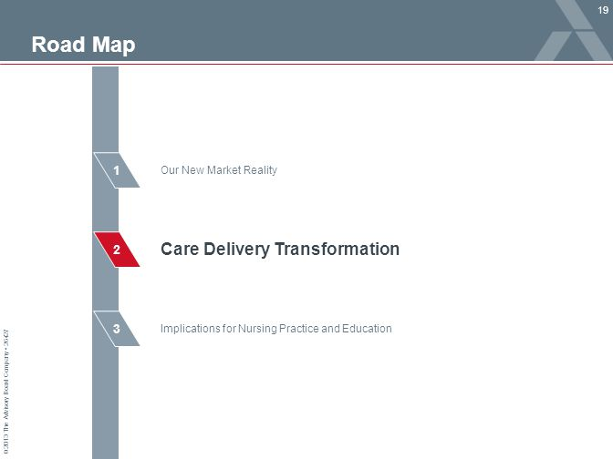 Care Delivery Transformation