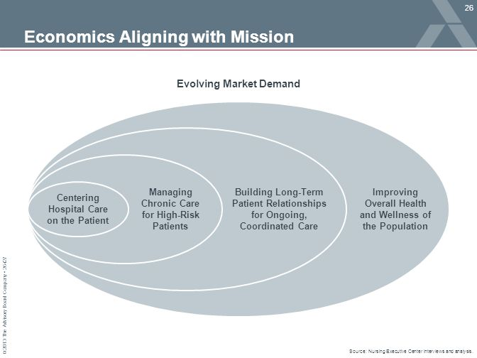 Economics Aligning with Mission