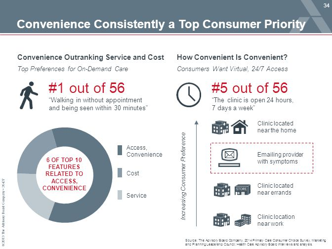 Convenience Consistently a Top Consumer Priority