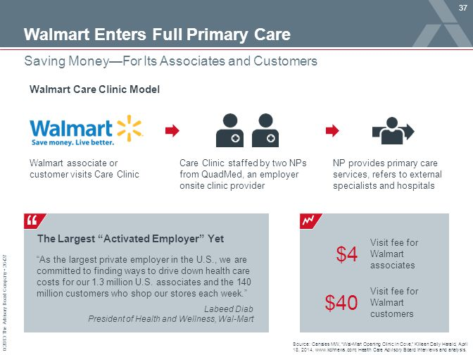 Walmart Care Clinic Model