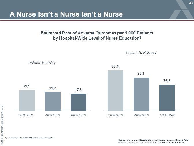 A Nurse Isn't a Nurse Isn't a Nurse