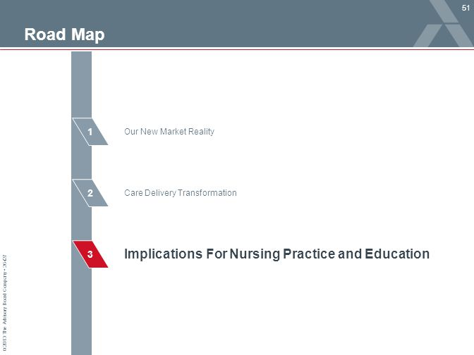 Implications For Nursing Practice and Education