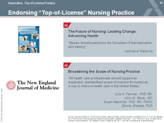 Endorsing Top-of-License Nursing Practice