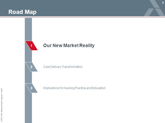 Our New Market Reality Care Delivery Transformation