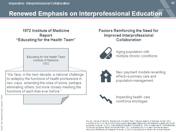 Renewed Emphasis on Interprofessional Education