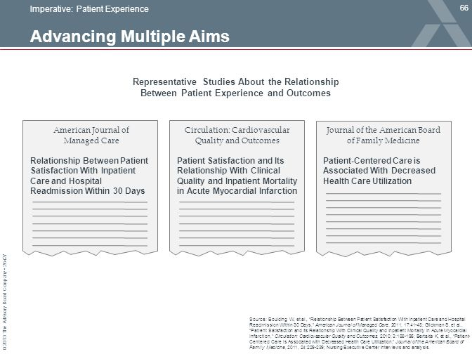 Advancing Multiple Aims