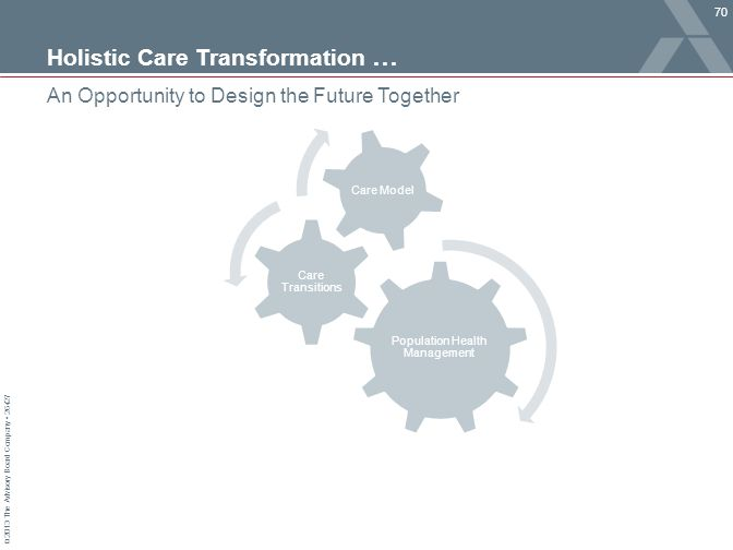 Holistic Care Transformation …