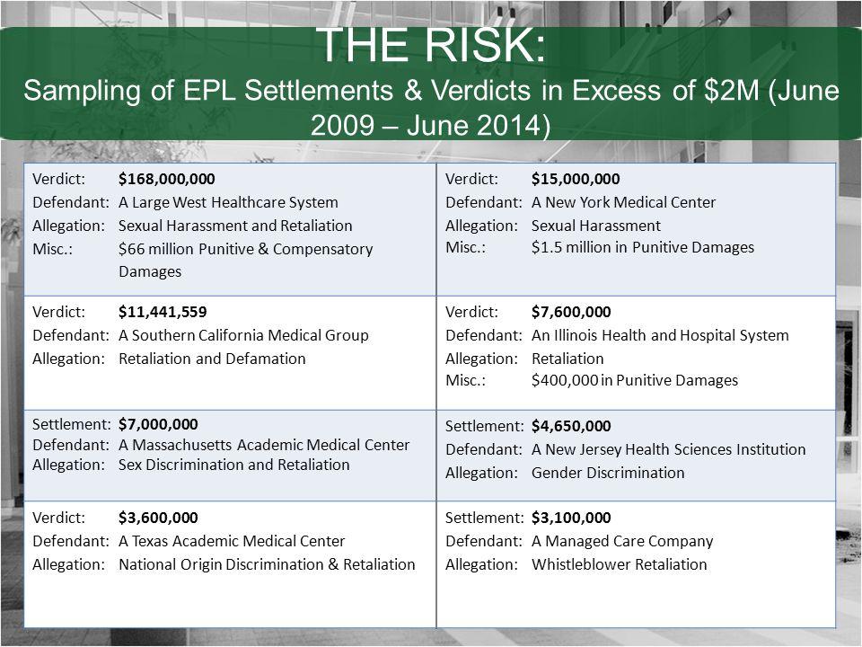 THE RISK: Sampling of EPL Settlements & Verdicts in Excess of $2M (June 2009 – June 2014)