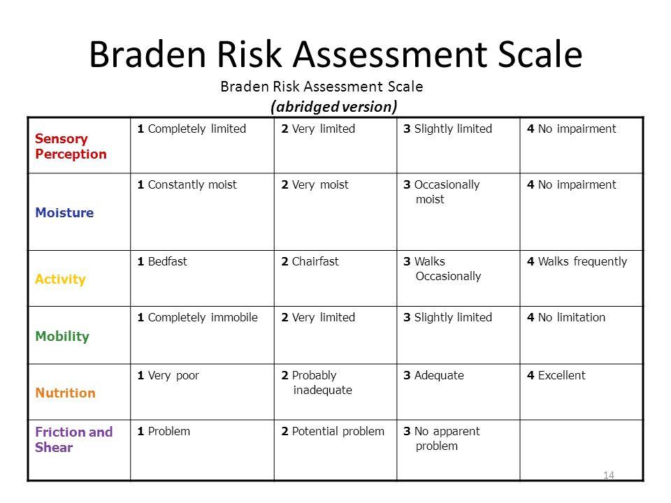 Braden Risk Assessment Scale