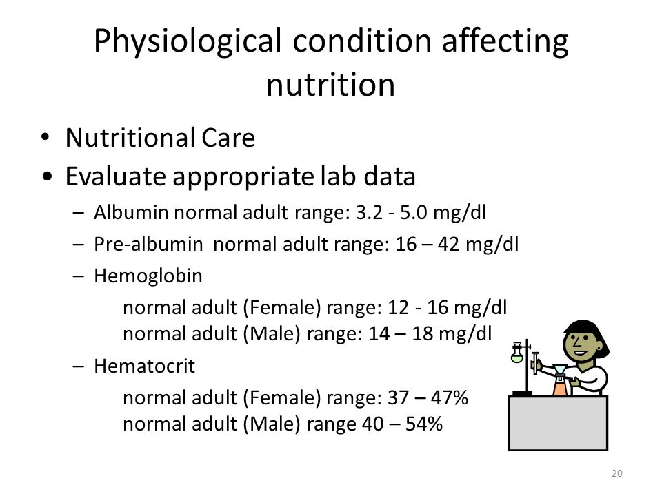 Physiological condition affecting nutrition