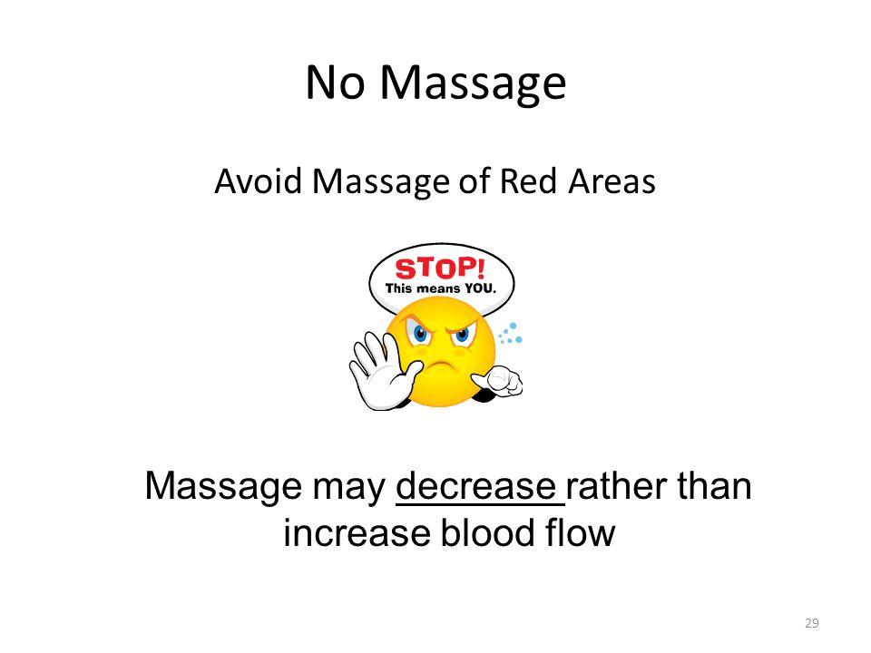 No Massage Avoid Massage of Red Areas