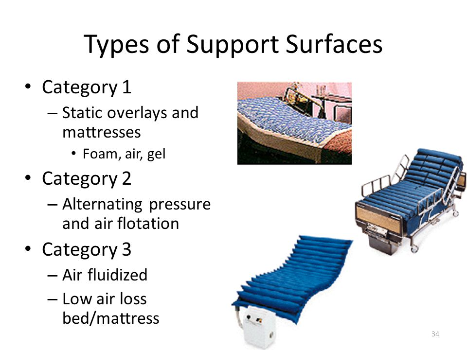 Types of Support Surfaces