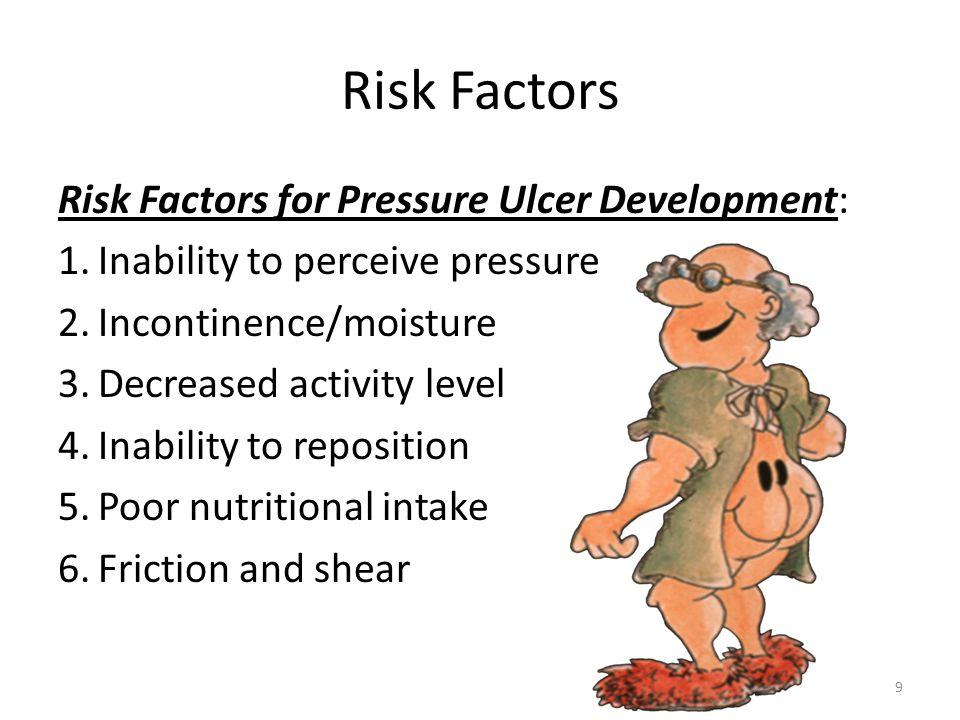 Risk Factors Risk Factors for Pressure Ulcer Development: