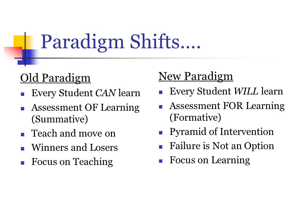 Paradigm Shifts…. New Paradigm Old Paradigm Every Student WILL learn