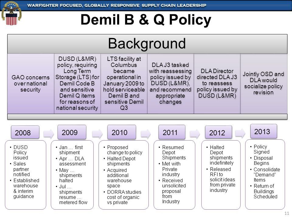 Demil B & Q Policy Background 2008 2009 2010 2011 2012 2013