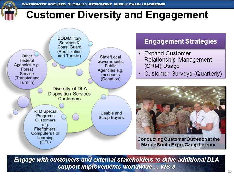 Customer Diversity and Engagement