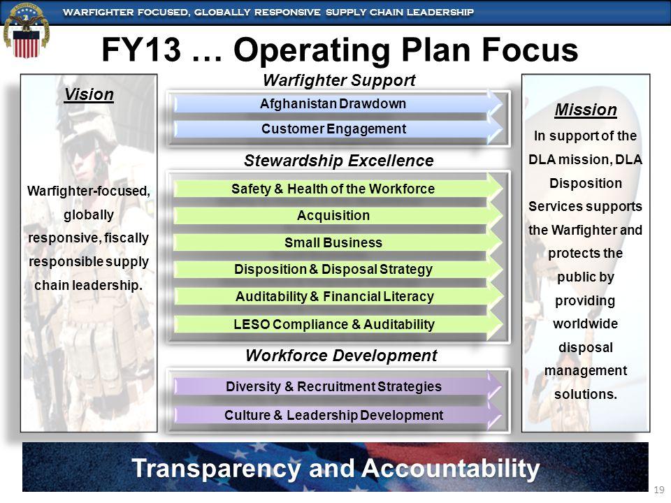 FY13 … Operating Plan Focus