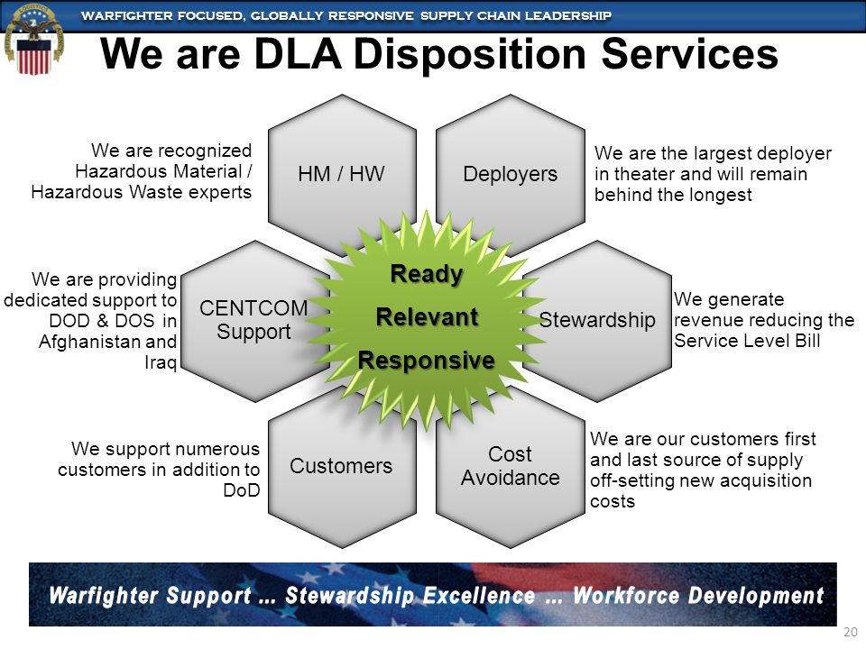 We are DLA Disposition Services