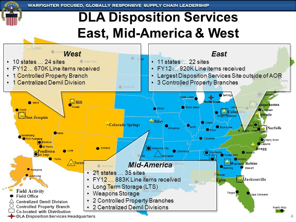 DLA Disposition Services East, Mid-America & West