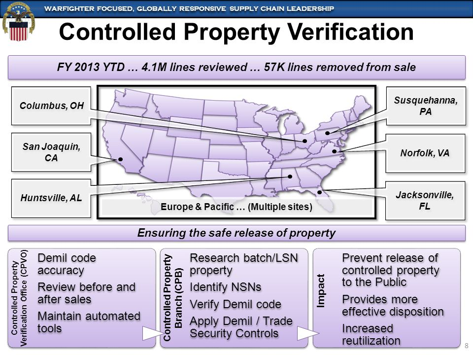 Controlled Property Verification