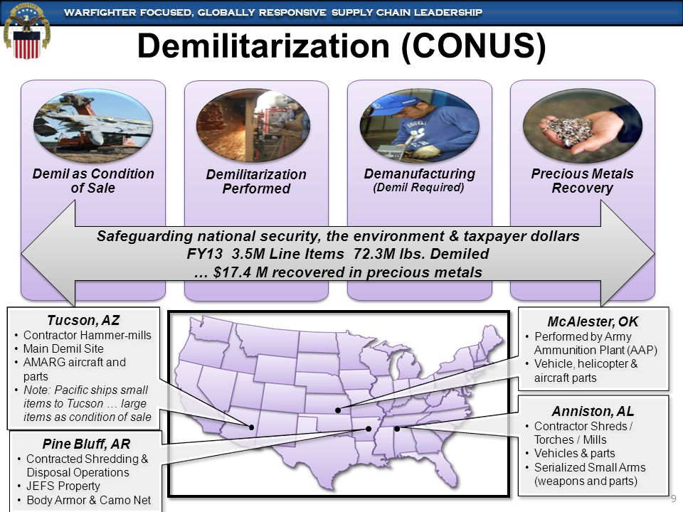 Demilitarization (CONUS)