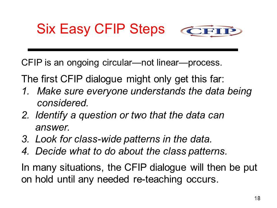 Six Easy CFIP Steps The first CFIP dialogue might only get this far: