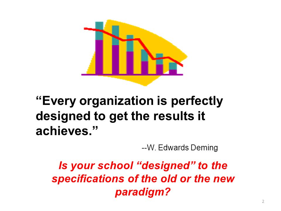 Every organization is perfectly designed to get the results it achieves.
