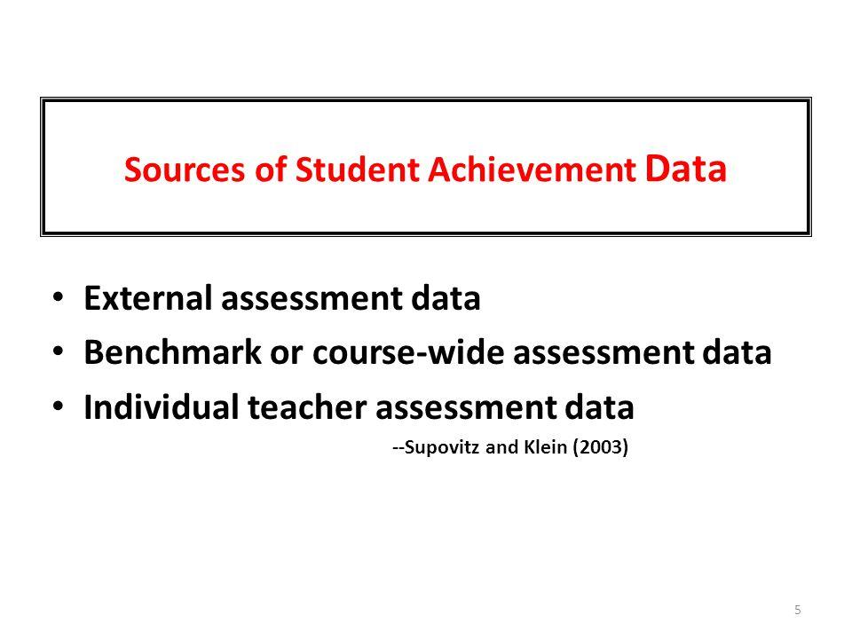 Sources of Student Achievement Data