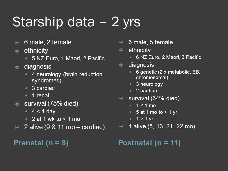 Starship data – 2 yrs Prenatal (n = 8) Postnatal (n = 11)