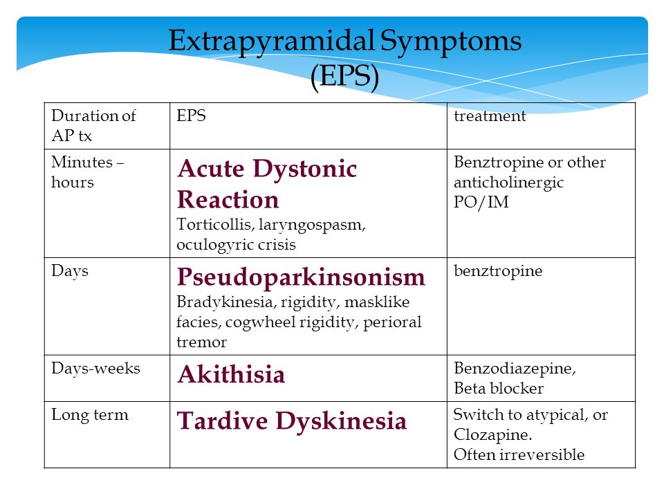 Extrapyramidal Symptoms (EPS)
