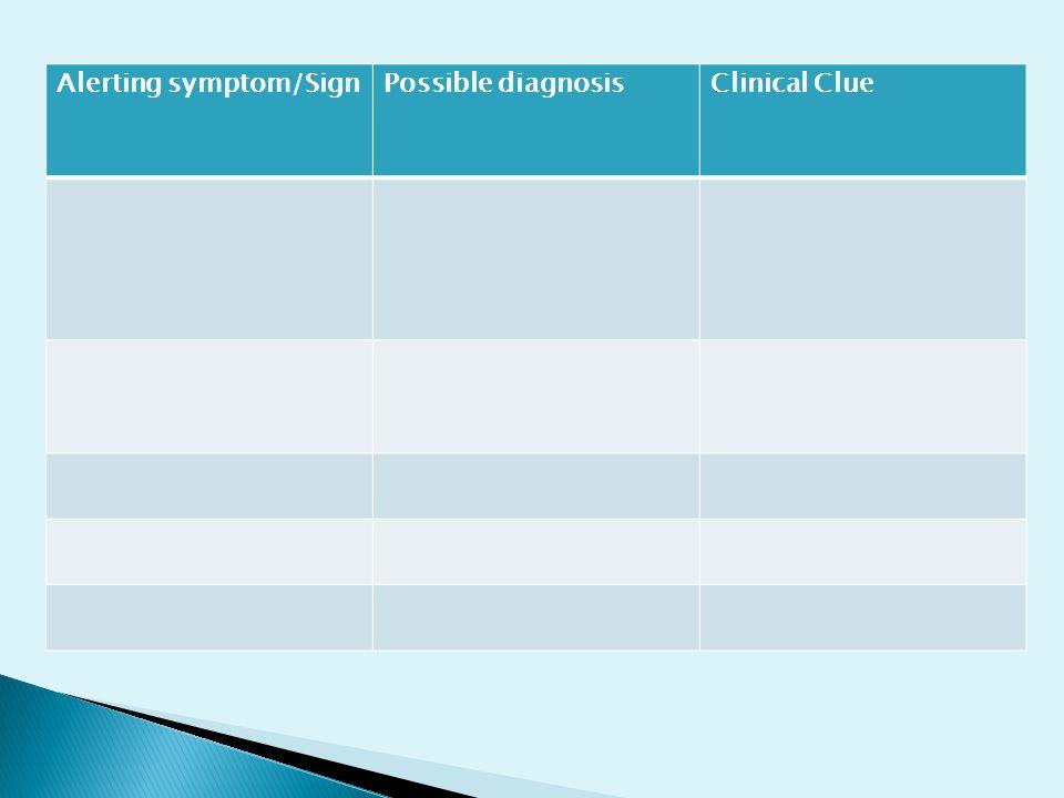 Alerting symptom/Sign
