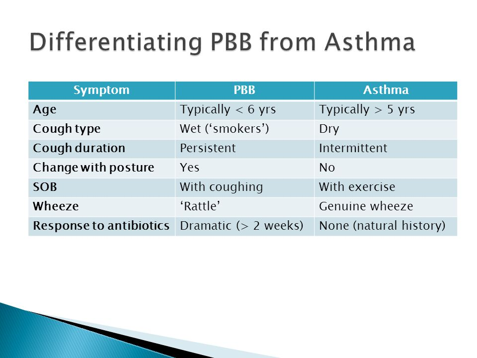 Differentiating PBB from Asthma