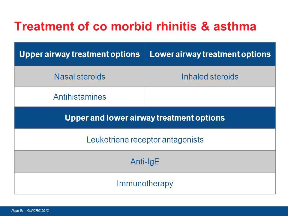 Treatment of co morbid rhinitis & asthma