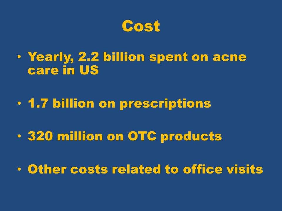 Cost Yearly, 2.2 billion spent on acne care in US