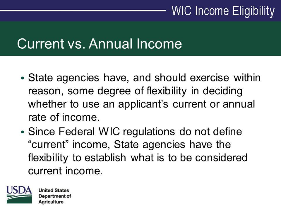 Current vs. Annual Income