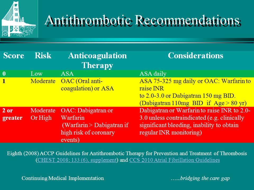 Antithrombotic Recommendations