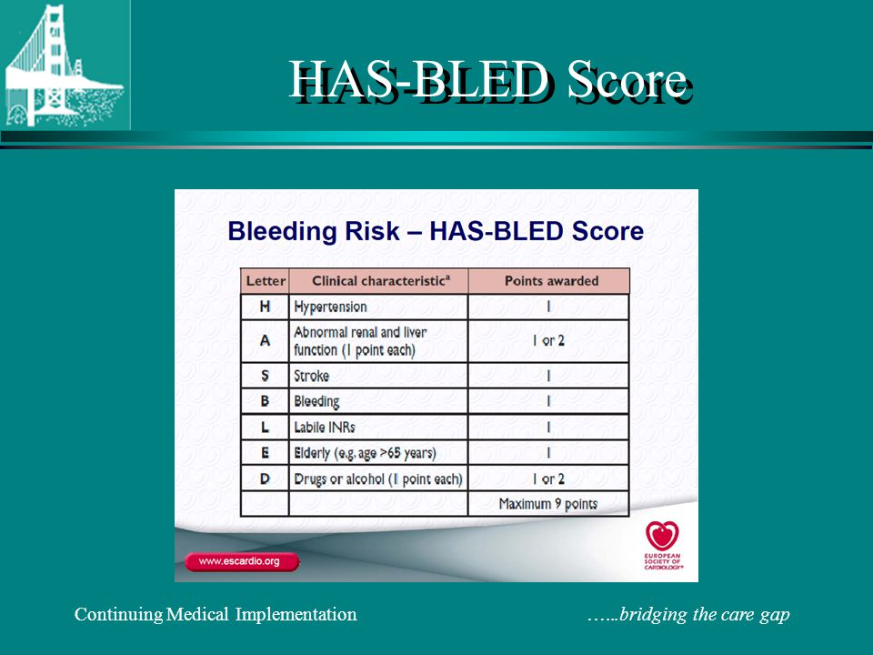 HAS-BLED Score Continuing Medical Implementation …...bridging the care gap.