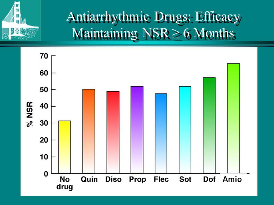 Antiarrhythmic Drugs: Efficacy Maintaining NSR ≥ 6 Months