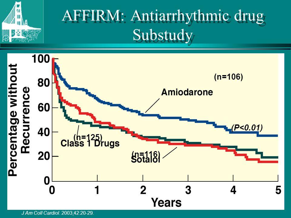 AFFIRM: Antiarrhythmic drug Substudy