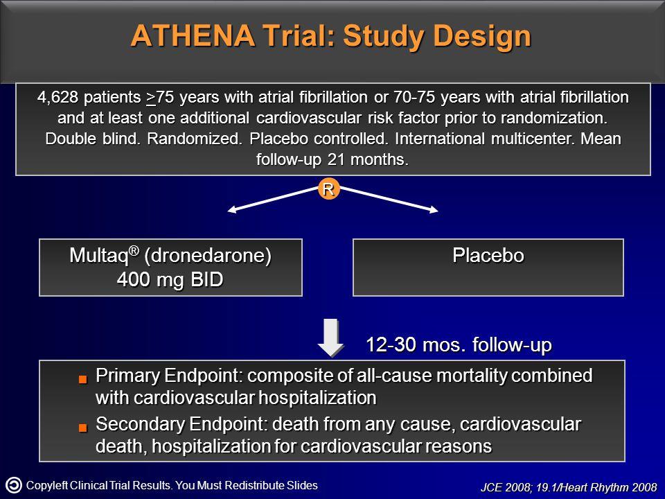 ATHENA Trial: Study Design