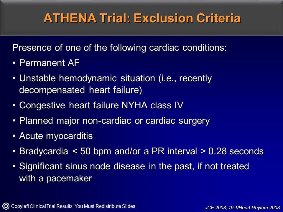ATHENA Trial: Exclusion Criteria