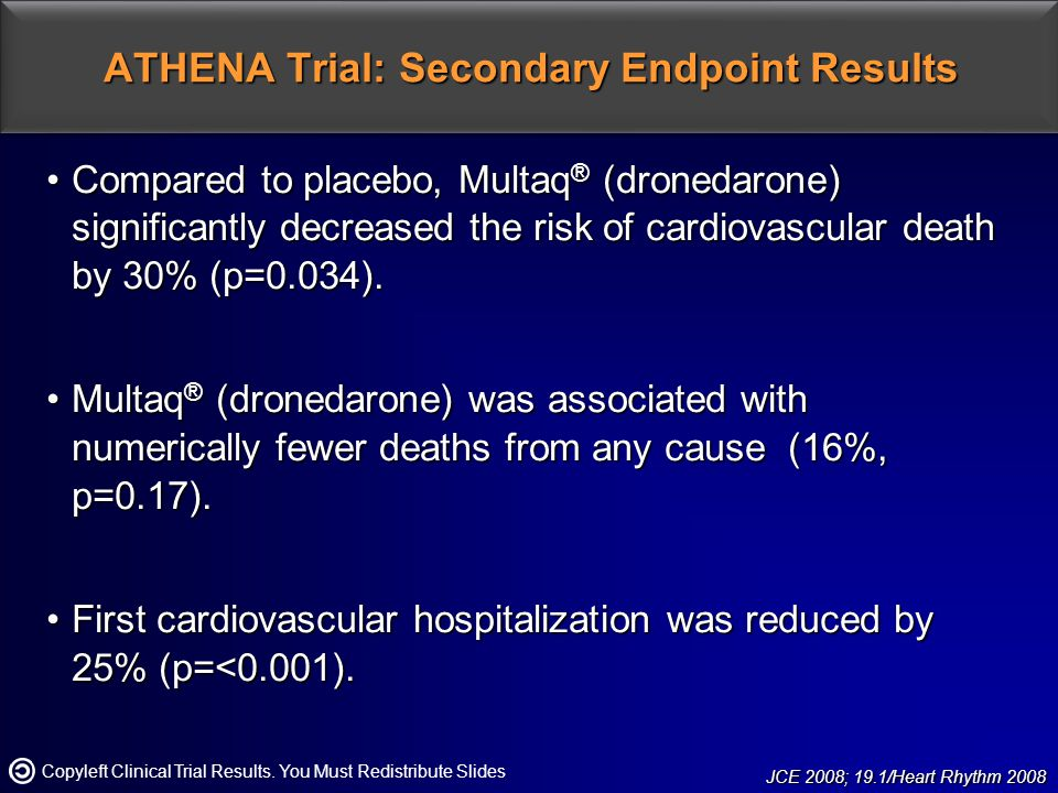 ATHENA Trial: Secondary Endpoint Results