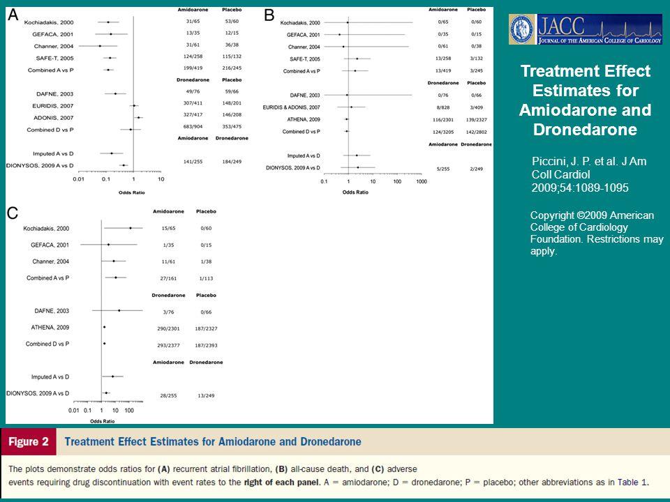 Treatment Effect Estimates for Amiodarone and Dronedarone