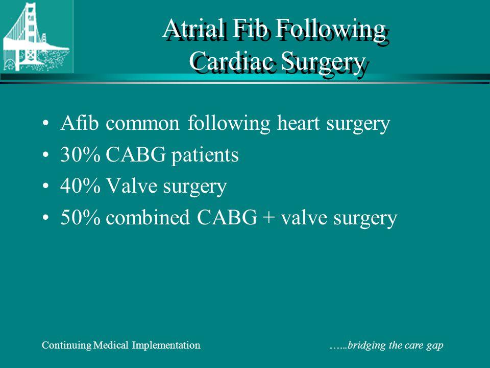 Atrial Fib Following Cardiac Surgery