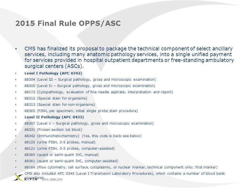 2015 Final Rule OPPS/ASC