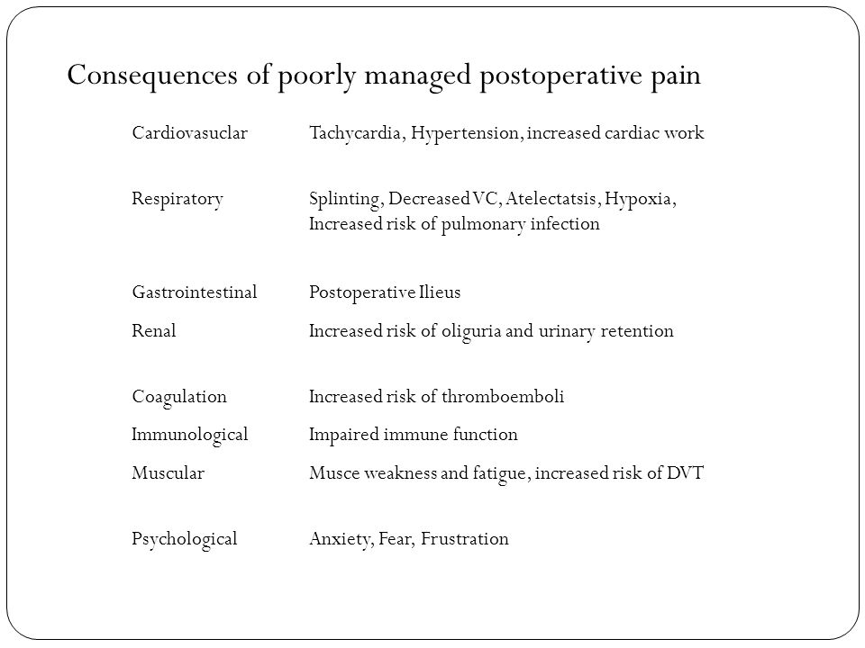 Consequences of poorly managed postoperative pain